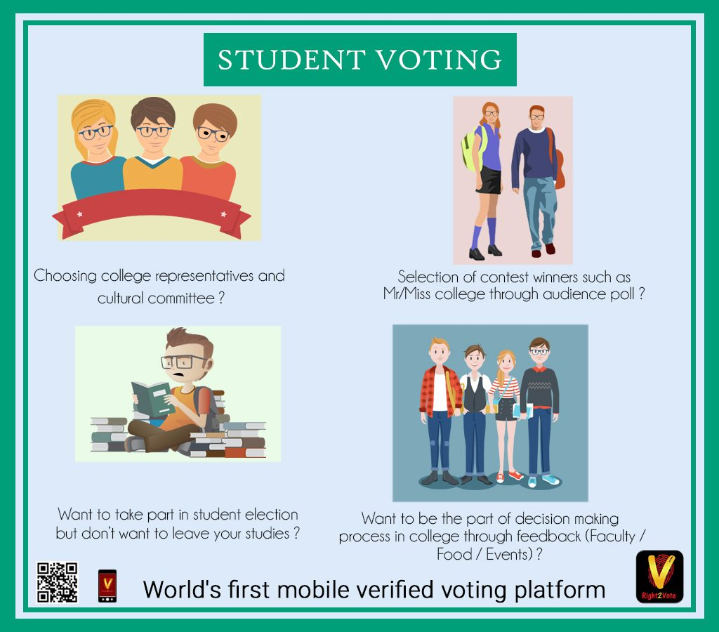 Student Voting