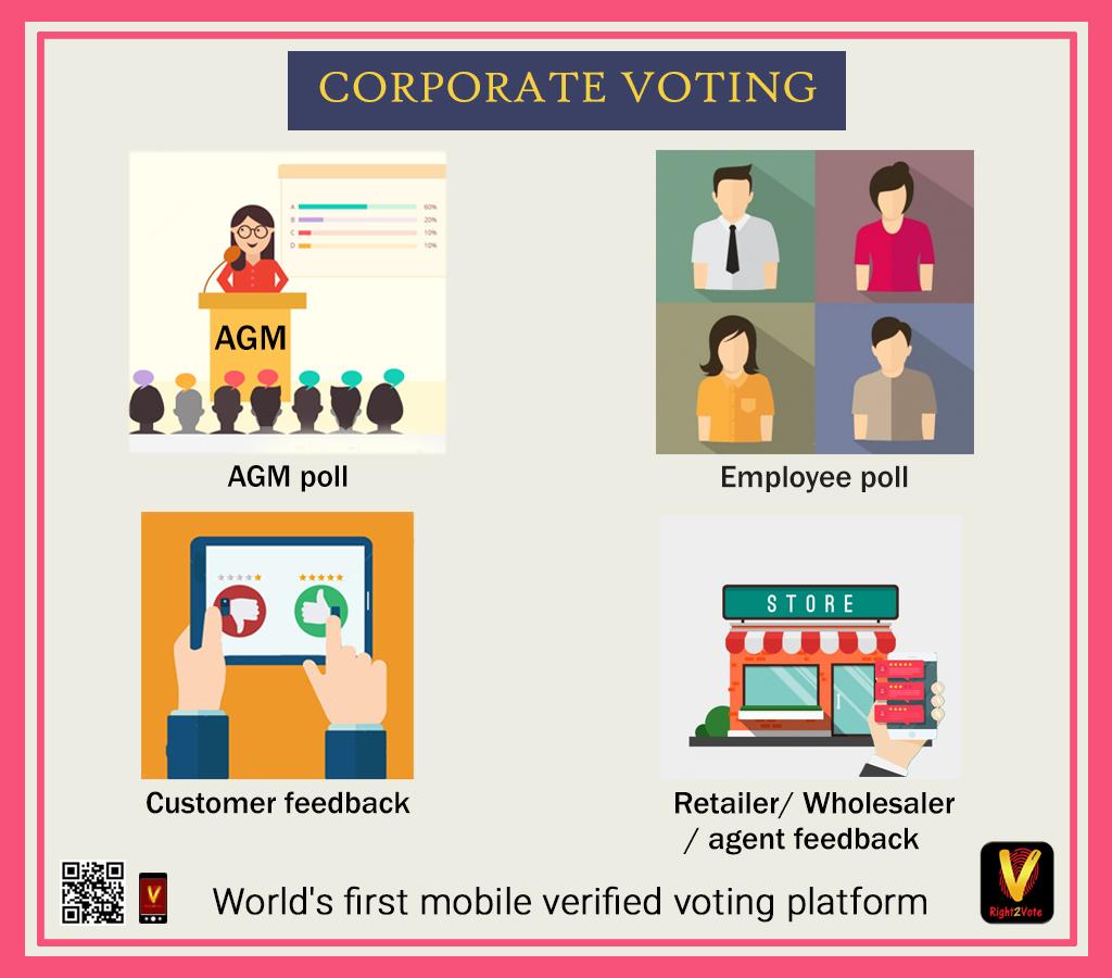 Corporate Voting