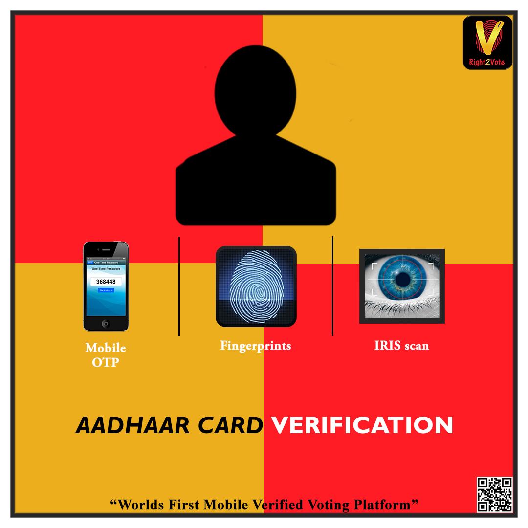 Aadhaar Based Verification