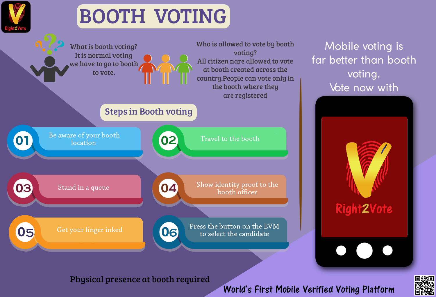 Booth Based Voting