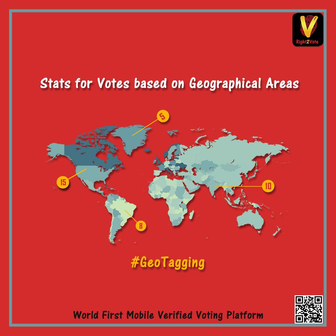 Geo Tagging