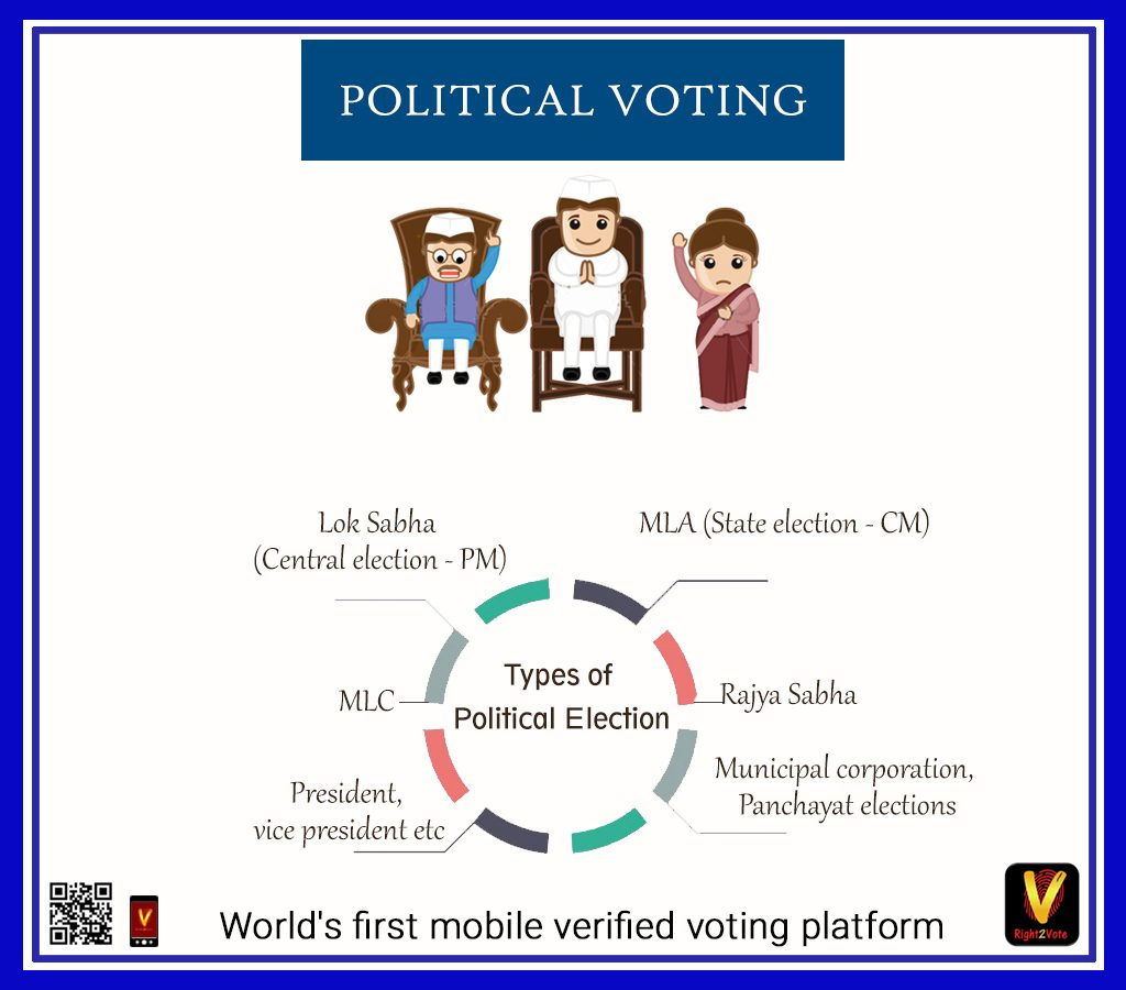 Political Voting