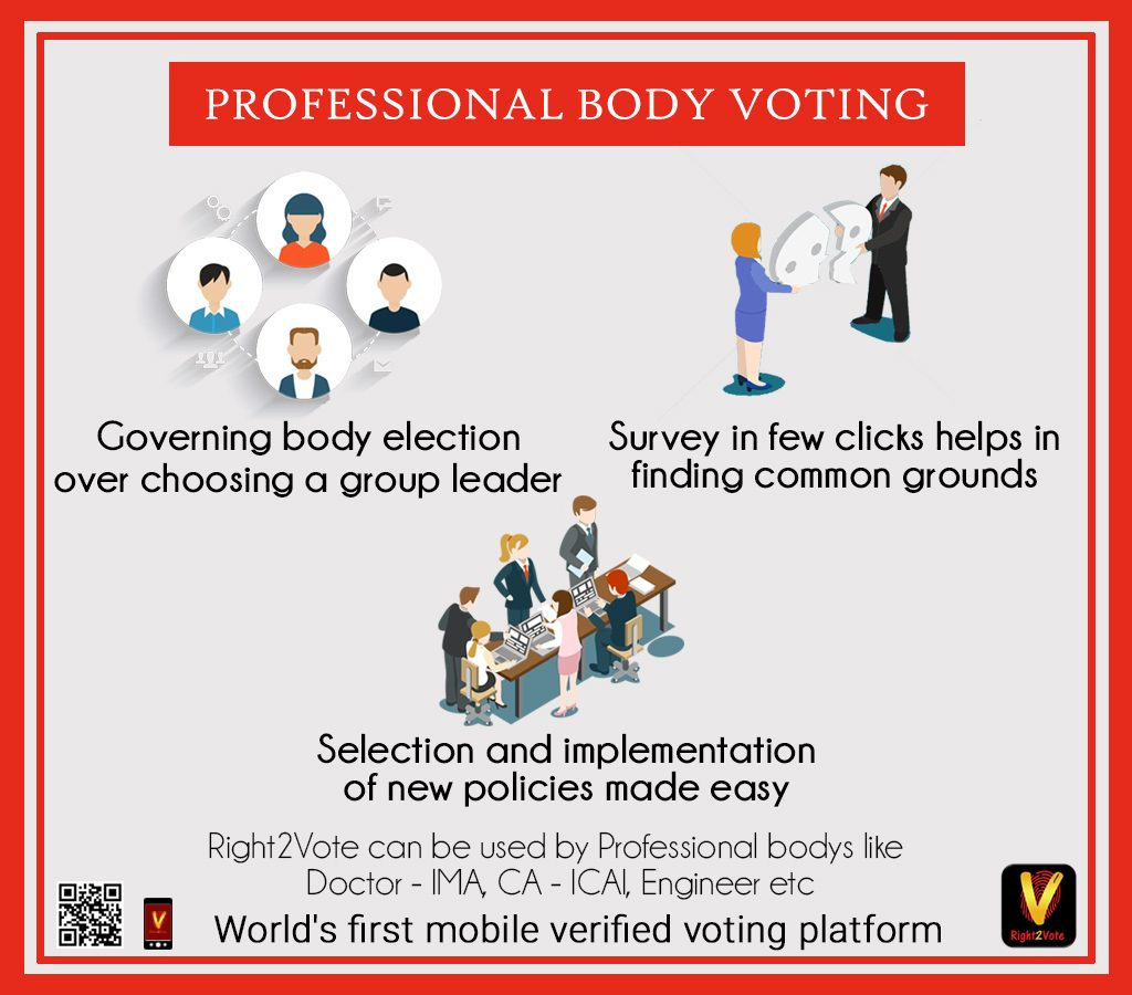 Professional Body Voting