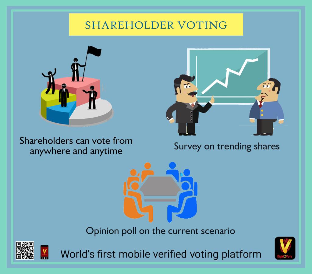 Shareholder Voting Right2Vote