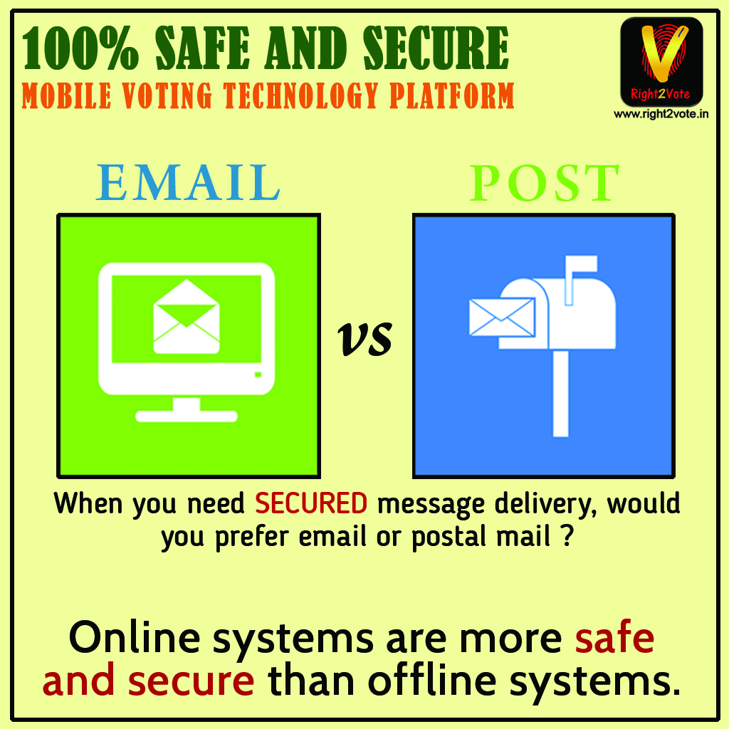 Post Vs Email