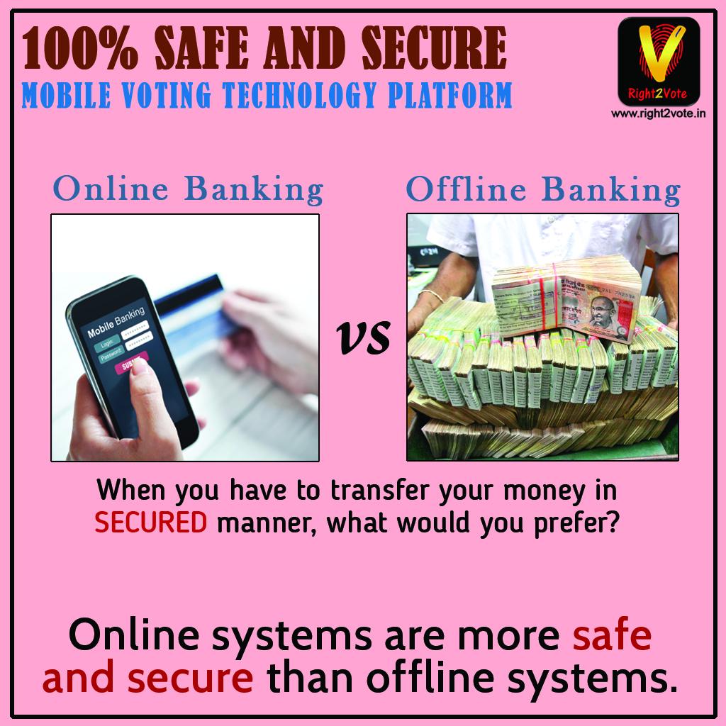 Branch Banking Vs Mobile Banking