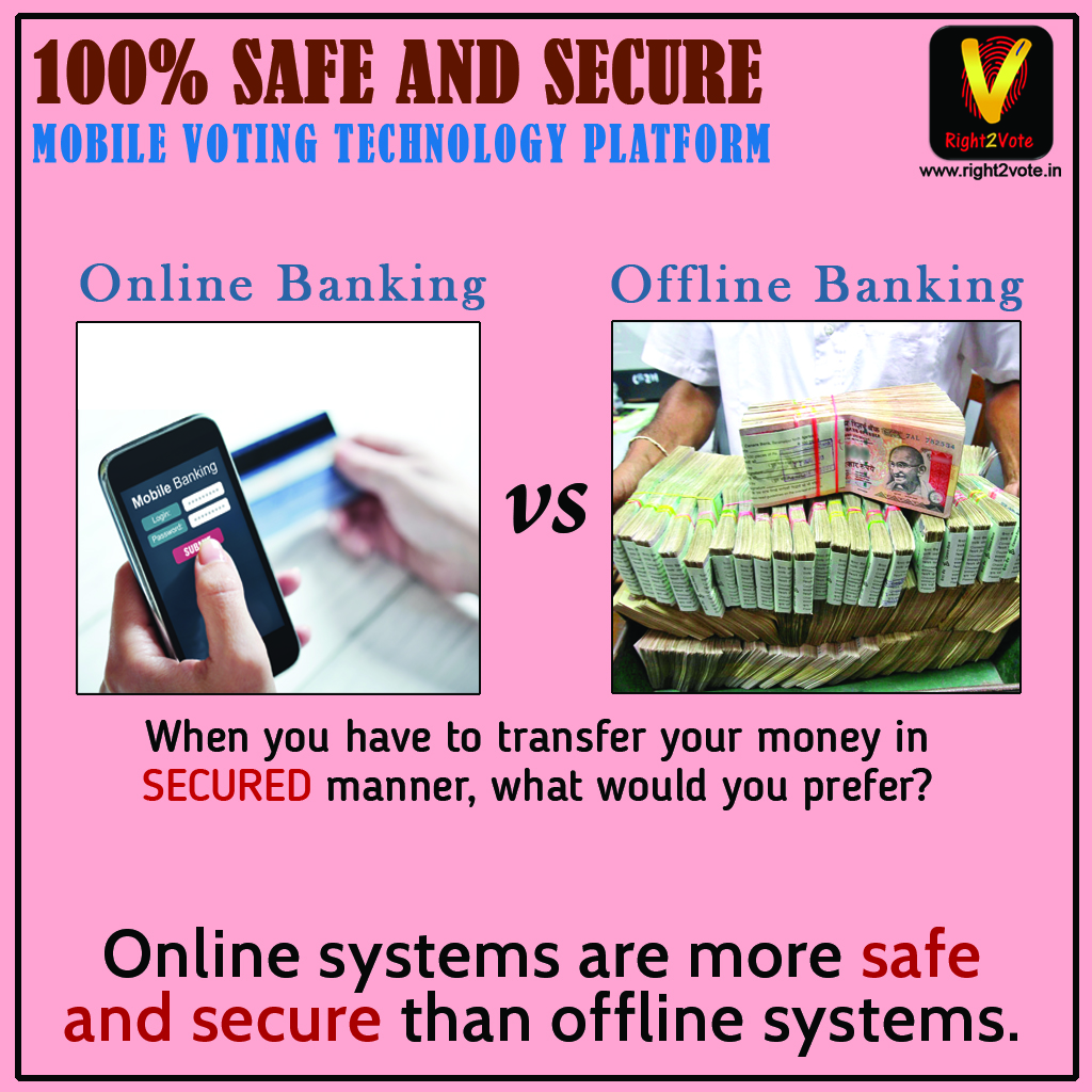 Branch Banking Vs Mobile Banking